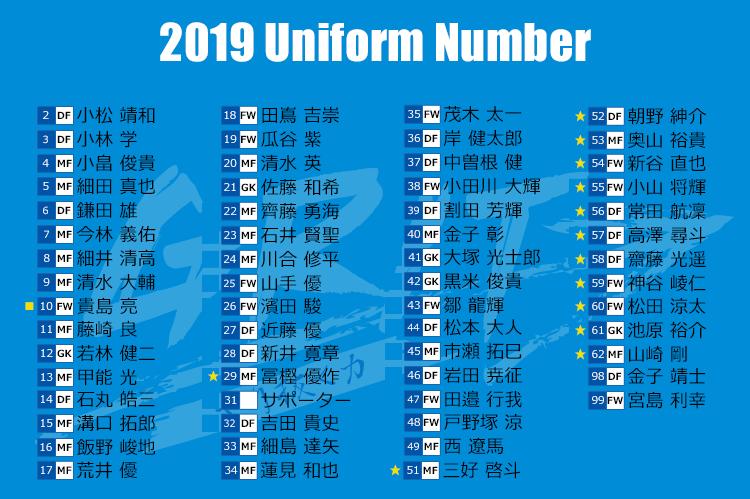 2019シーズン背番号決定のお知らせ
